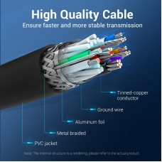 Кабель USB-USB 3.0 Vention F/F PVC Round 5Gbps 1.5m Black (CONBG)
