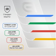 Защитное стекло Armorstandart Full Glue для Samsung J8 J810 Gold (ARM52175-GFG-GL)